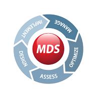 Программы для оптимизации документооборота