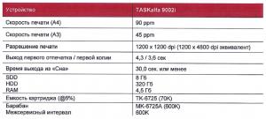 Основные характеристики Kyocera TASKalfa 9002i
