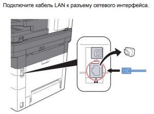 KYOCERA Подключение сетевого кабеля